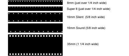 14495-10088-film_types_4-l